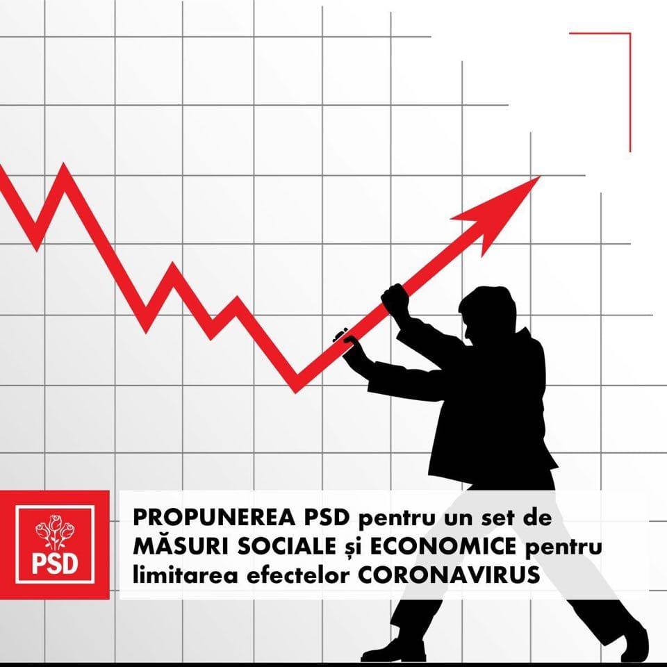 PSD propune un set de măsuri sociale și economice pentru limitarea efectelor COVID-19.